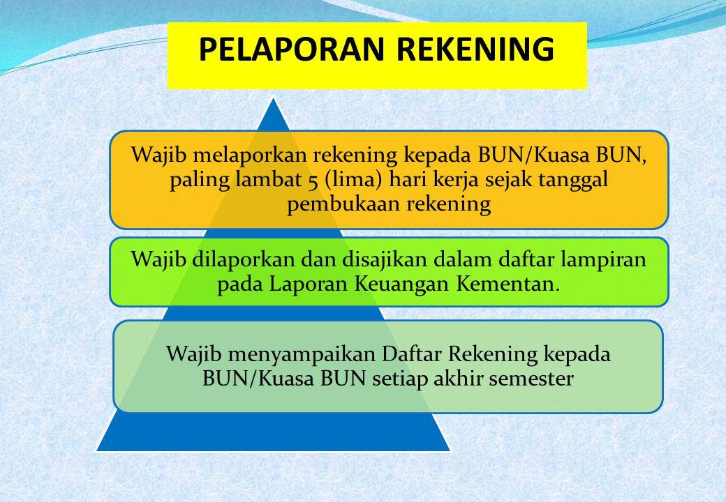 PELAPORAN REKENING Wajib melaporkan rekening kepada BUN/Kuasa BUN, paling lambat 5 (lima) hari kerja sejak tanggal pembukaan rekening.