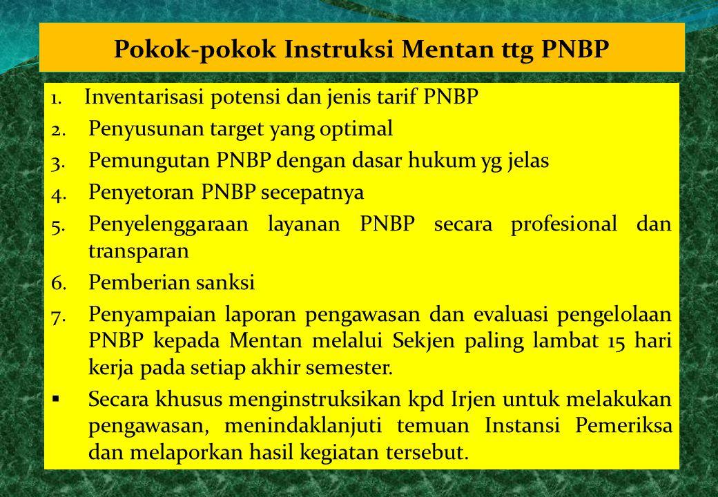 Pokok-pokok Instruksi Mentan ttg PNBP