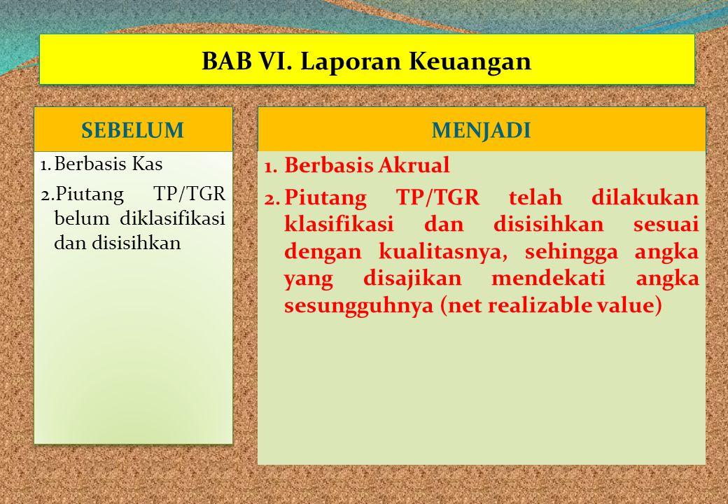 BAB VI. Laporan Keuangan