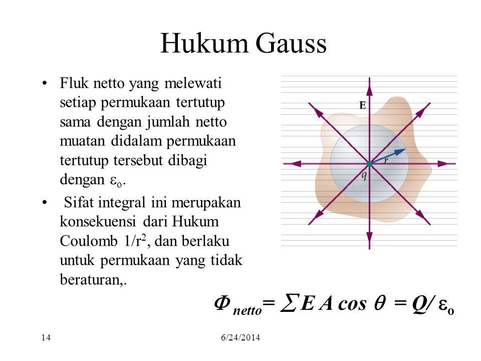 Hukum Gauss  netto=  E A cos  = Q/ eo