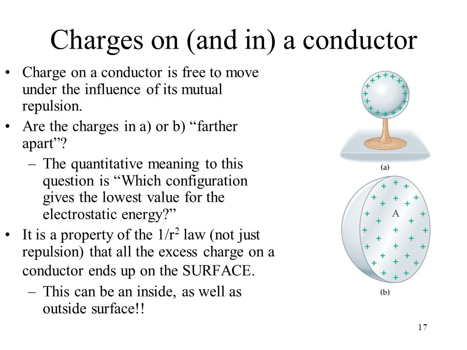 Charges on (and in) a conductor