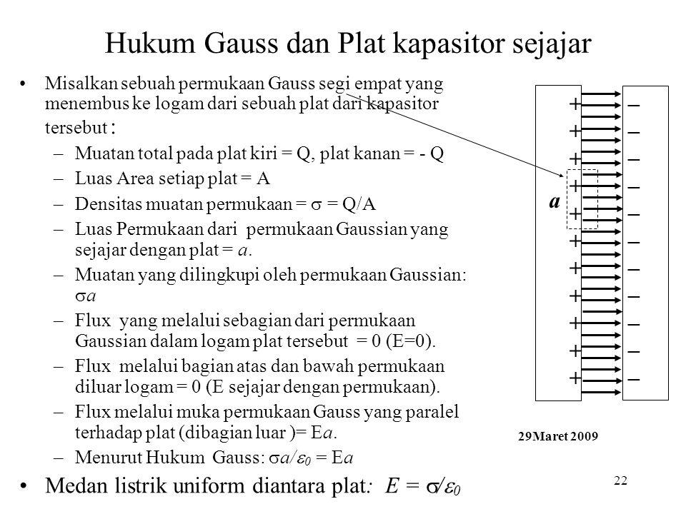 Hukum Gauss dan Plat kapasitor sejajar