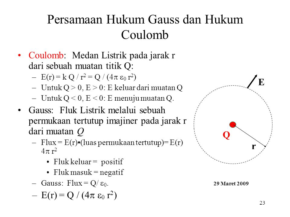 Persamaan Hukum Gauss dan Hukum Coulomb