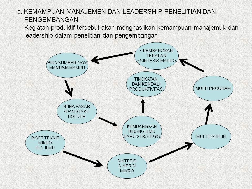 c. KEMAMPUAN MANAJEMEN DAN LEADERSHIP PENELITIAN DAN PENGEMBANGAN