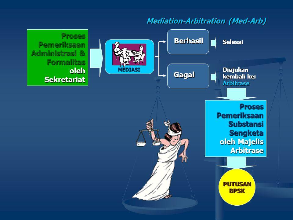 Mediation-Arbitration (Med-Arb)