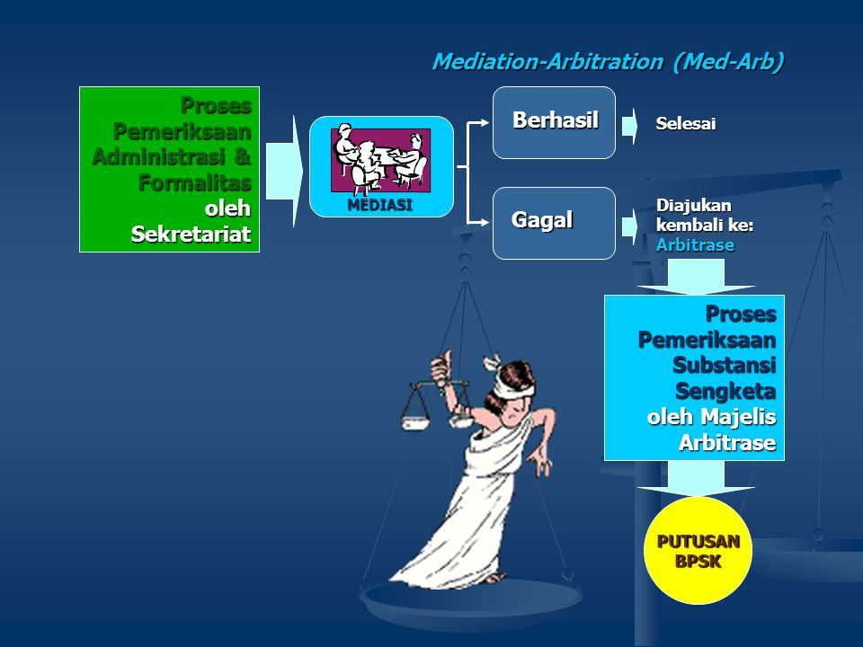 mediation arbitration essay Arbitration and mediation arbitration pros and cons the advantages and disadvantages of using arbitration as a method to resolve a.