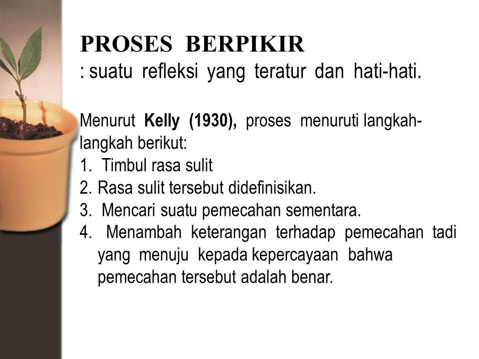 PROSES BERPIKIR : suatu refleksi yang teratur dan hati-hati.