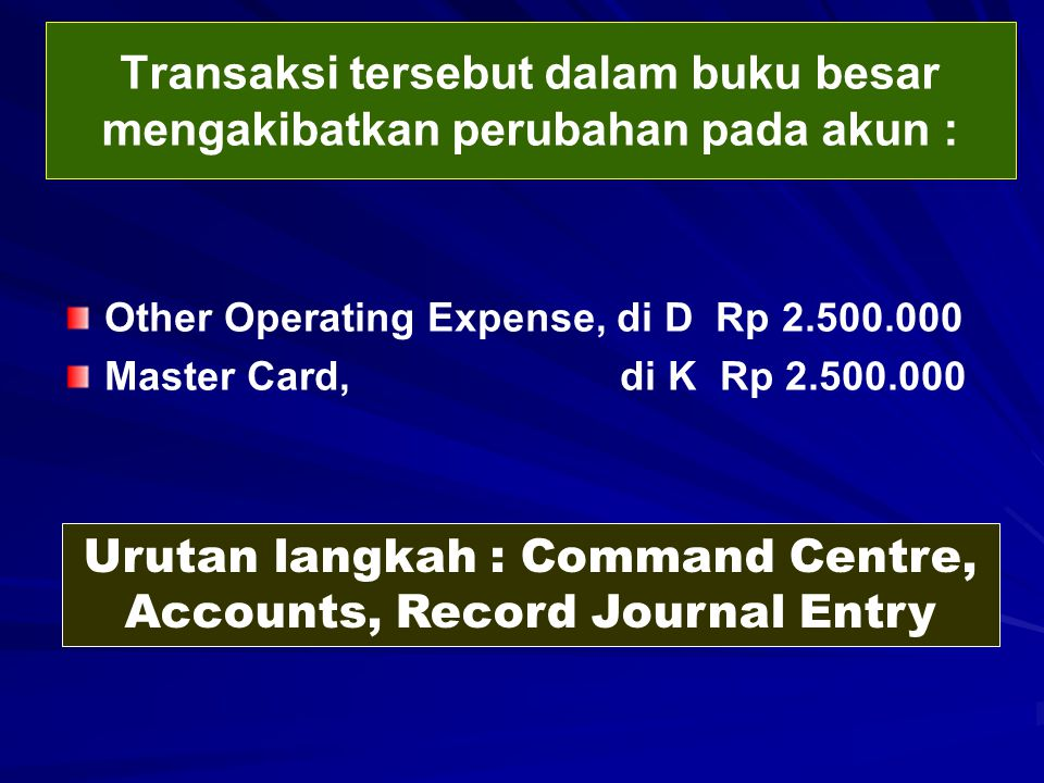Urutan langkah : Command Centre, Accounts, Record Journal Entry