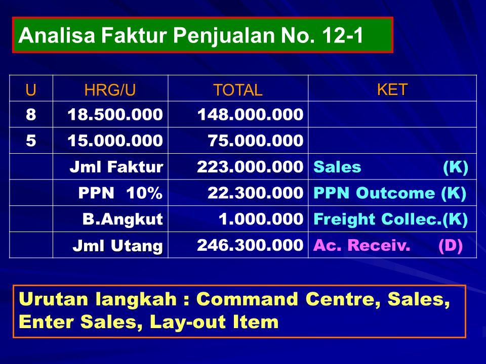 Analisa Faktur Penjualan No. 12-1