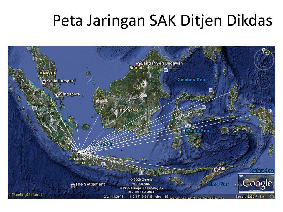 Peta Jaringan SAK Ditjen Dikdas
