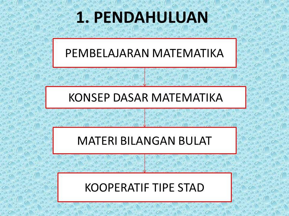 1. PENDAHULUAN PEMBELAJARAN MATEMATIKA KONSEP DASAR MATEMATIKA