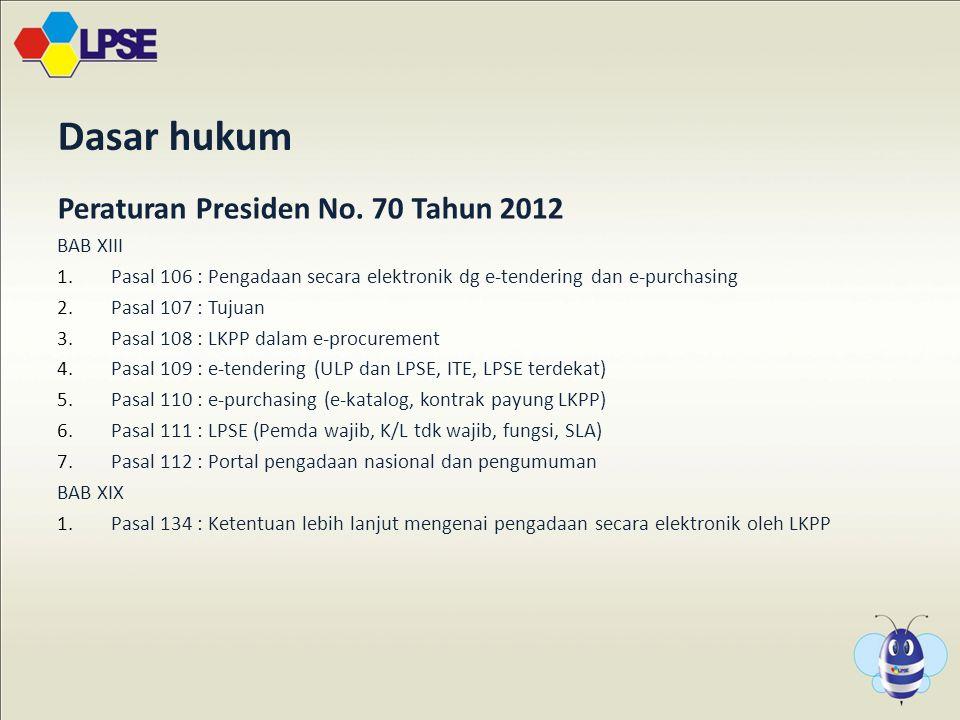 Dasar hukum Peraturan Presiden No. 70 Tahun 2012 BAB XIII
