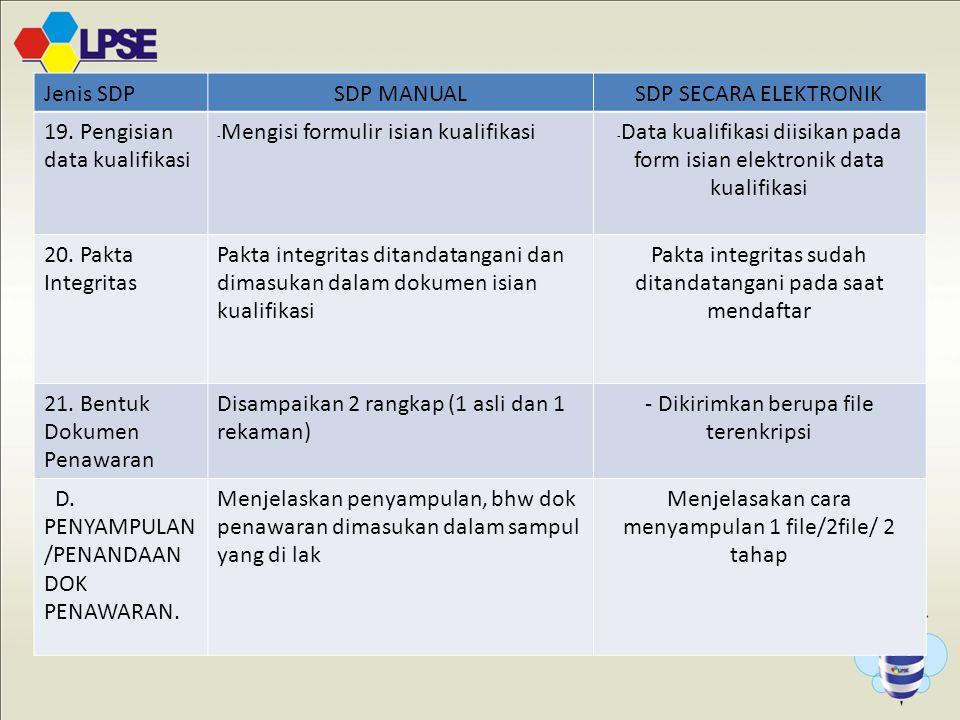 19. Pengisian data kualifikasi Mengisi formulir isian kualifikasi