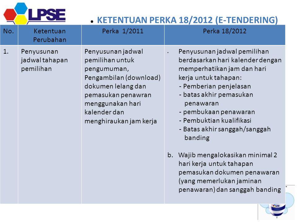 KETENTUAN PERKA 18/2012 (E-TENDERING)