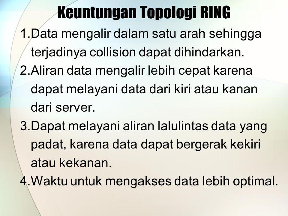Keuntungan Topologi RING