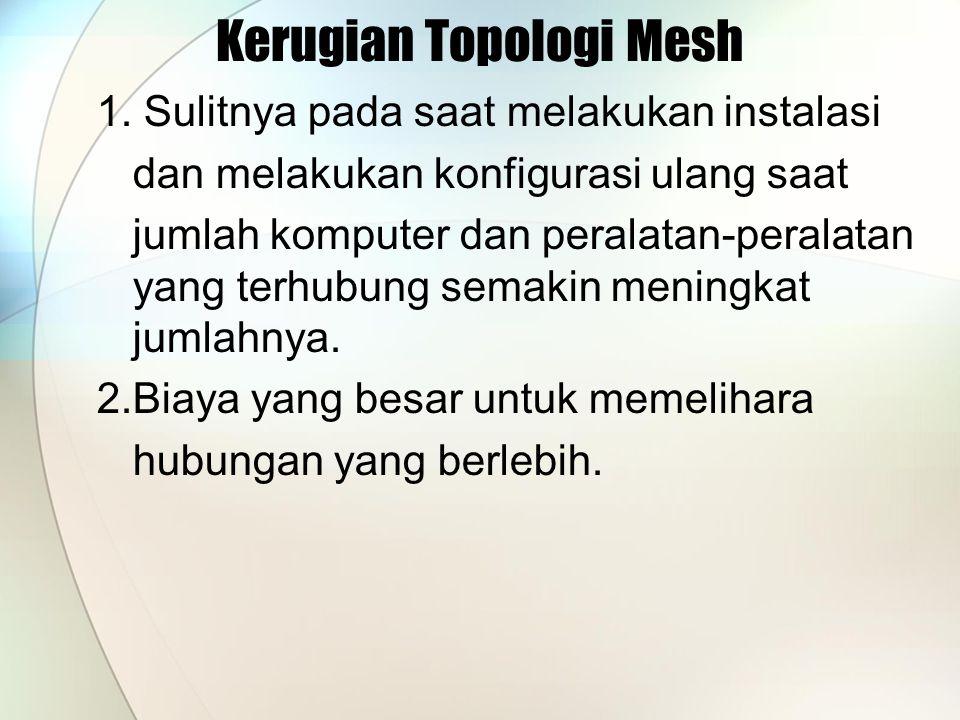 Kerugian Topologi Mesh