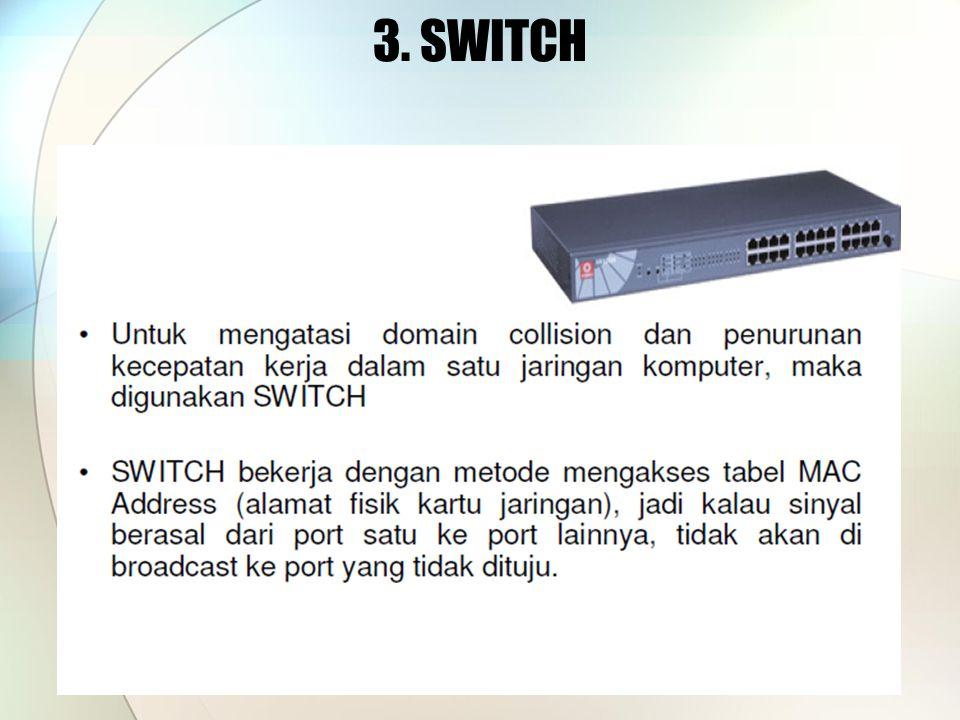 3. SWITCH