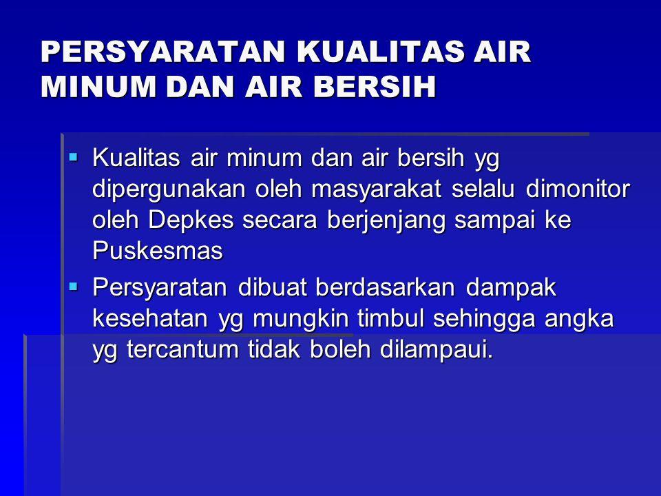 PERSYARATAN KUALITAS AIR MINUM DAN AIR BERSIH