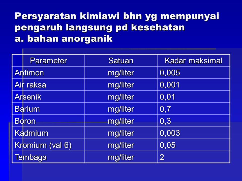 Persyaratan kimiawi bhn yg mempunyai pengaruh langsung pd kesehatan a