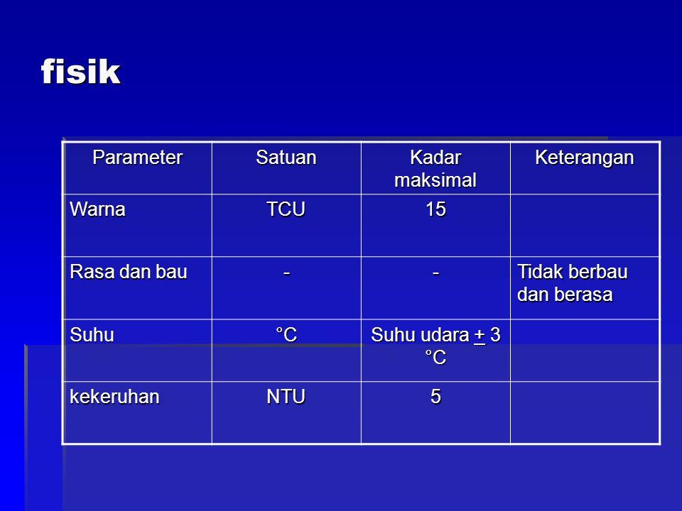 fisik Parameter Satuan Kadar maksimal Keterangan Warna TCU 15