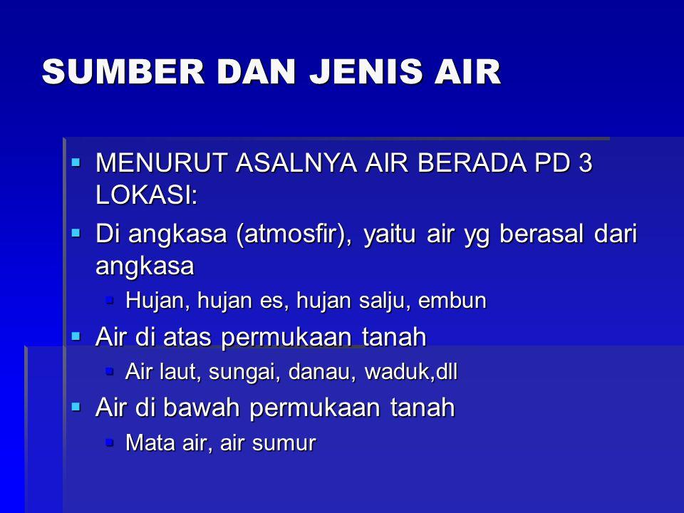 SUMBER DAN JENIS AIR MENURUT ASALNYA AIR BERADA PD 3 LOKASI: