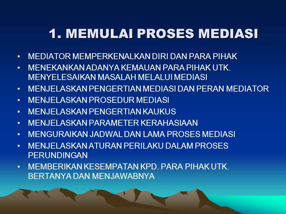 1. MEMULAI PROSES MEDIASI