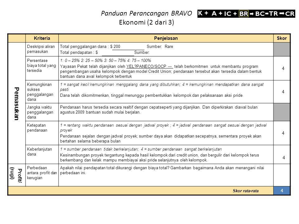 Panduan Perancangan BRAVO Ekonomi (2 dari 3)