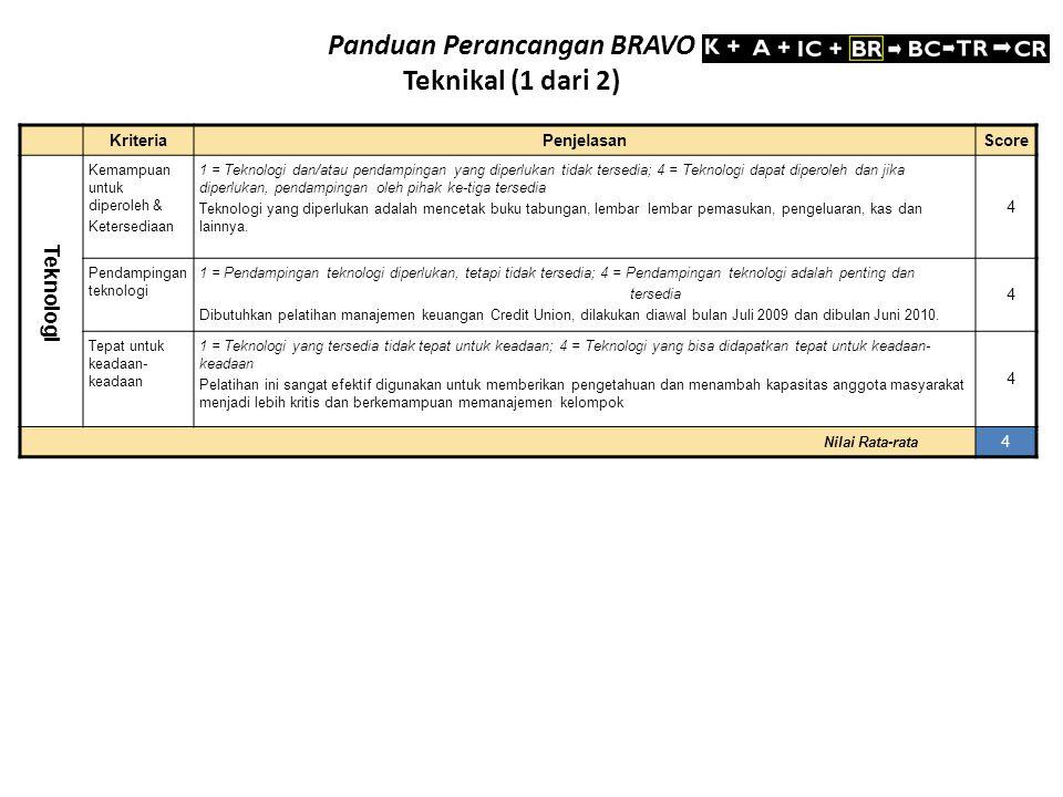 Panduan Perancangan BRAVO Teknikal (1 dari 2)