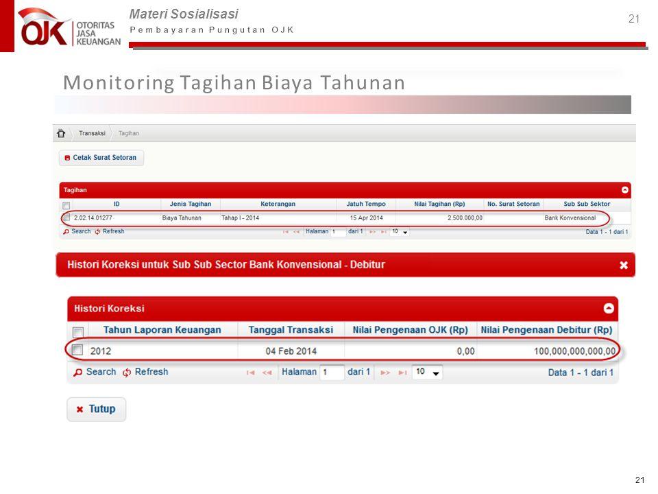 Monitoring Tagihan Biaya Tahunan