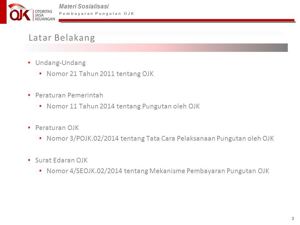 Latar Belakang Undang-Undang Nomor 21 Tahun 2011 tentang OJK