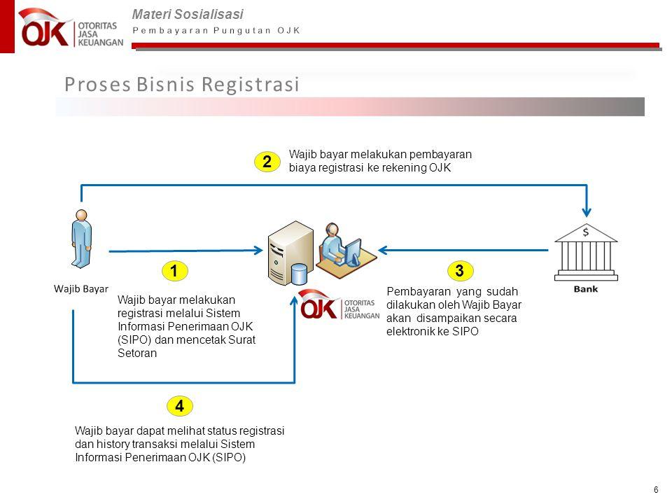 Proses Bisnis Registrasi