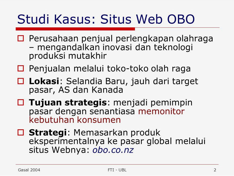 Studi Kasus: Situs Web OBO