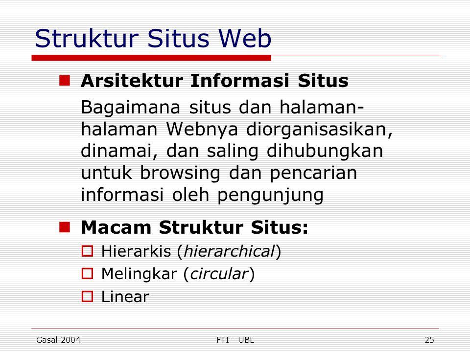 Struktur Situs Web Arsitektur Informasi Situs