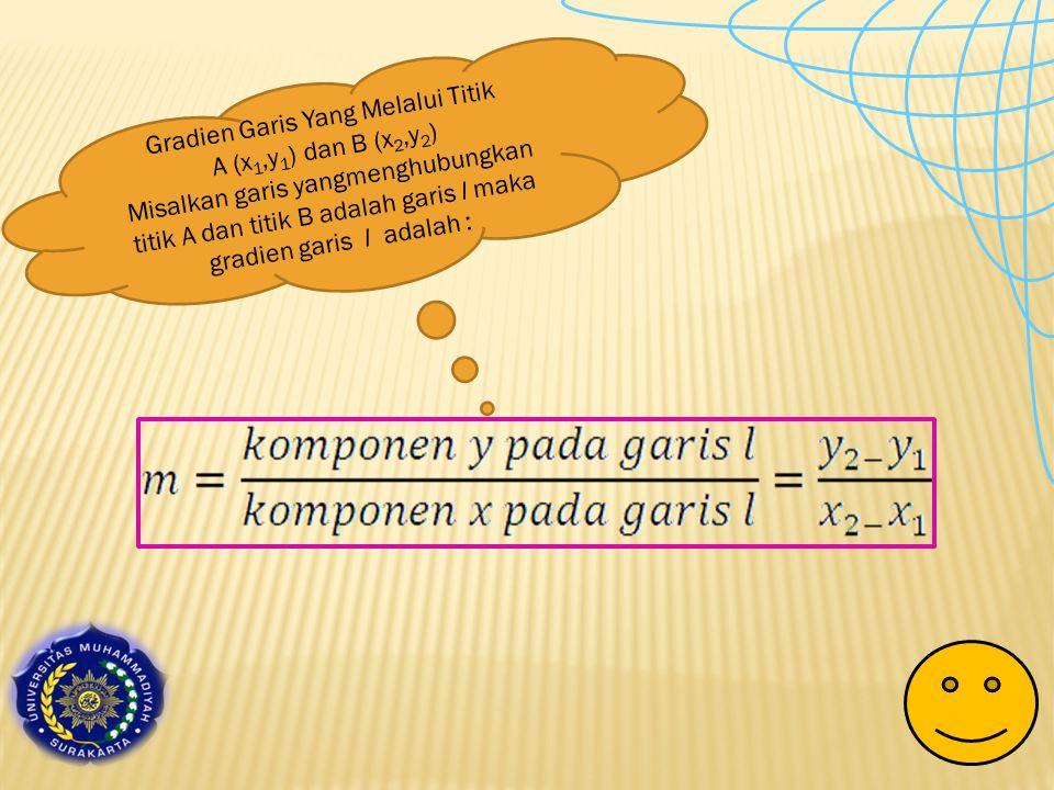 Gradien Garis Yang Melalui Titik A (x1,y1) dan B (x2,y2)