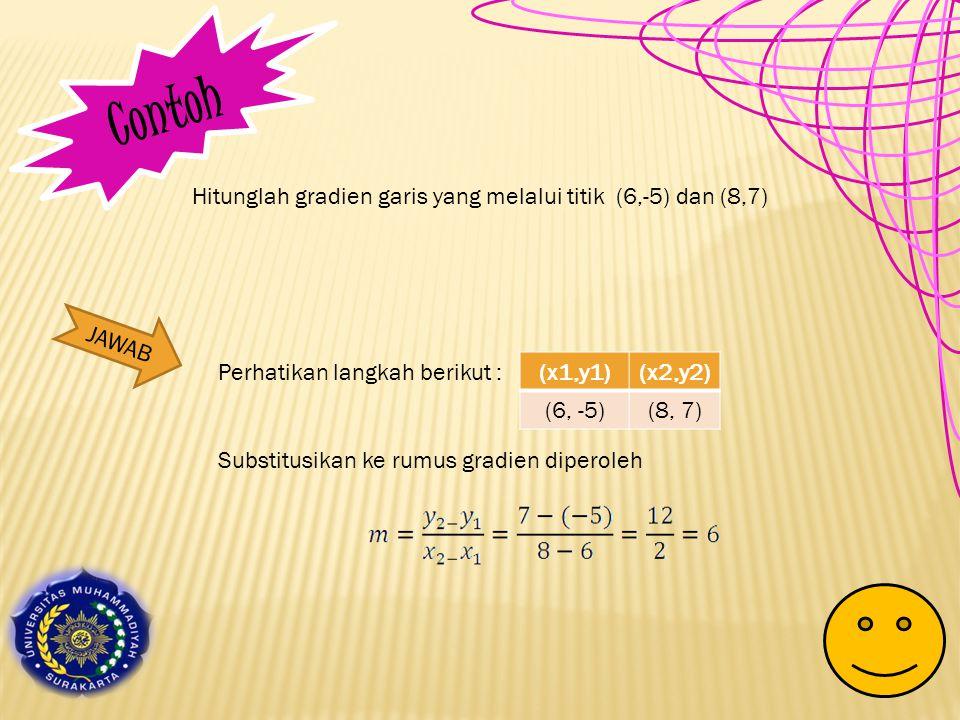 Contoh Hitunglah gradien garis yang melalui titik (6,-5) dan (8,7)