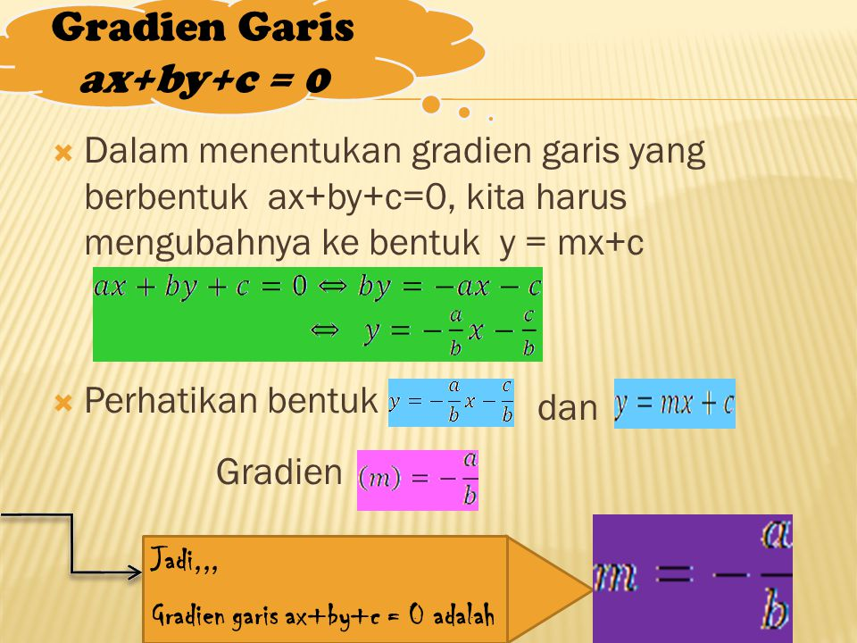 Gradien Garis ax+by+c = 0