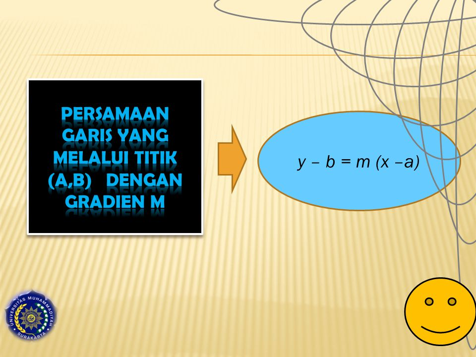 Persamaan garis yang melalui Titik (a,b) dengan gradien m