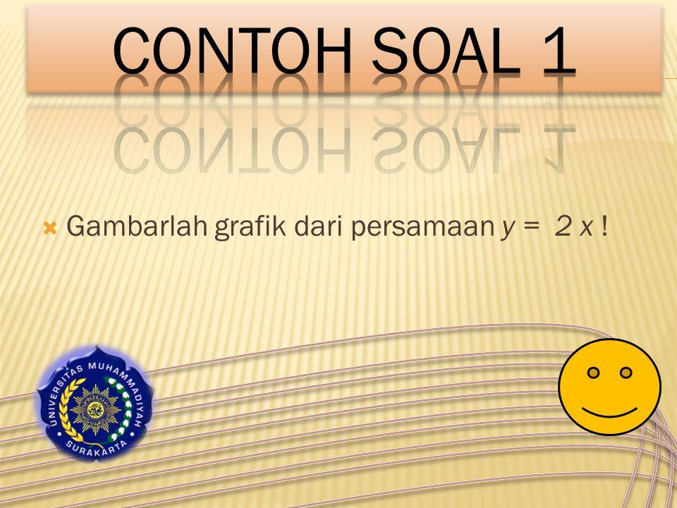 CONTOH SOAL 1 Gambarlah grafik dari persamaan y = 2 x !