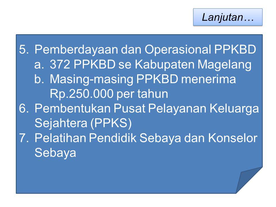 Pemberdayaan dan Operasional PPKBD 372 PPKBD se Kabupaten Magelang