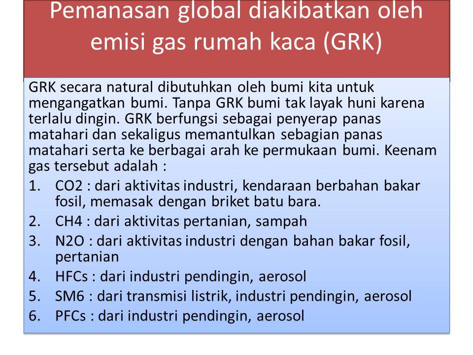Pemanasan global diakibatkan oleh emisi gas rumah kaca (GRK)
