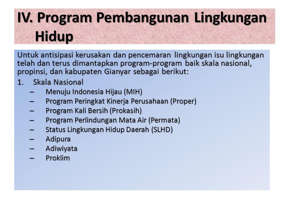 IV. Program Pembangunan Lingkungan Hidup