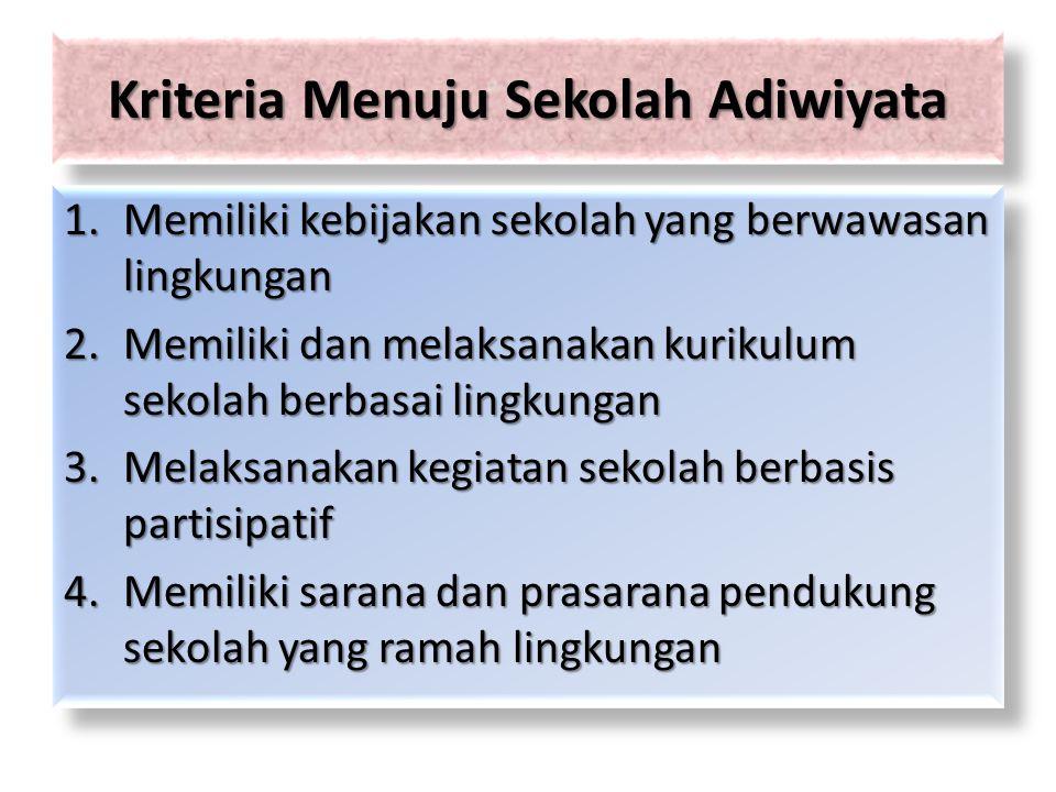 Kriteria Menuju Sekolah Adiwiyata