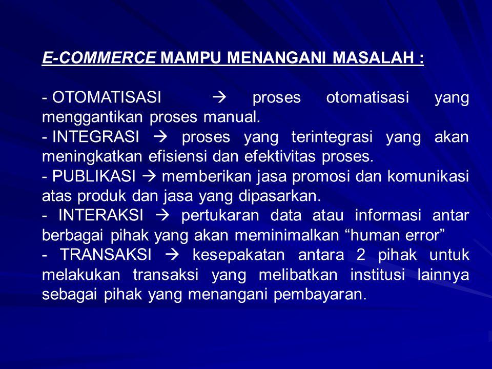 E-COMMERCE MAMPU MENANGANI MASALAH :
