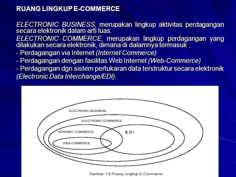 RUANG LINGKUP E-COMMERCE