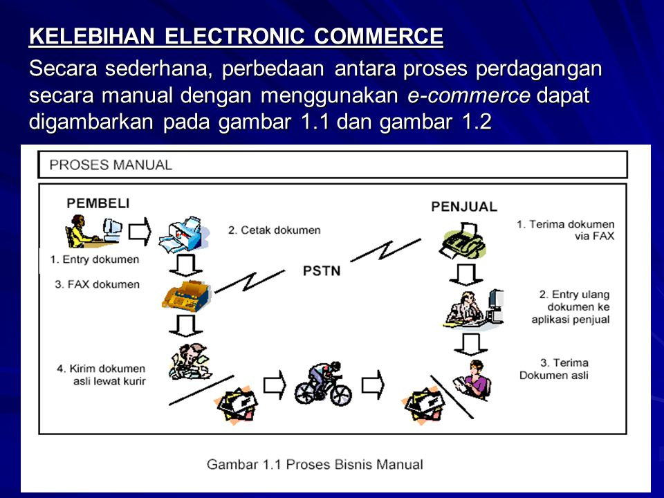 KELEBIHAN ELECTRONIC COMMERCE