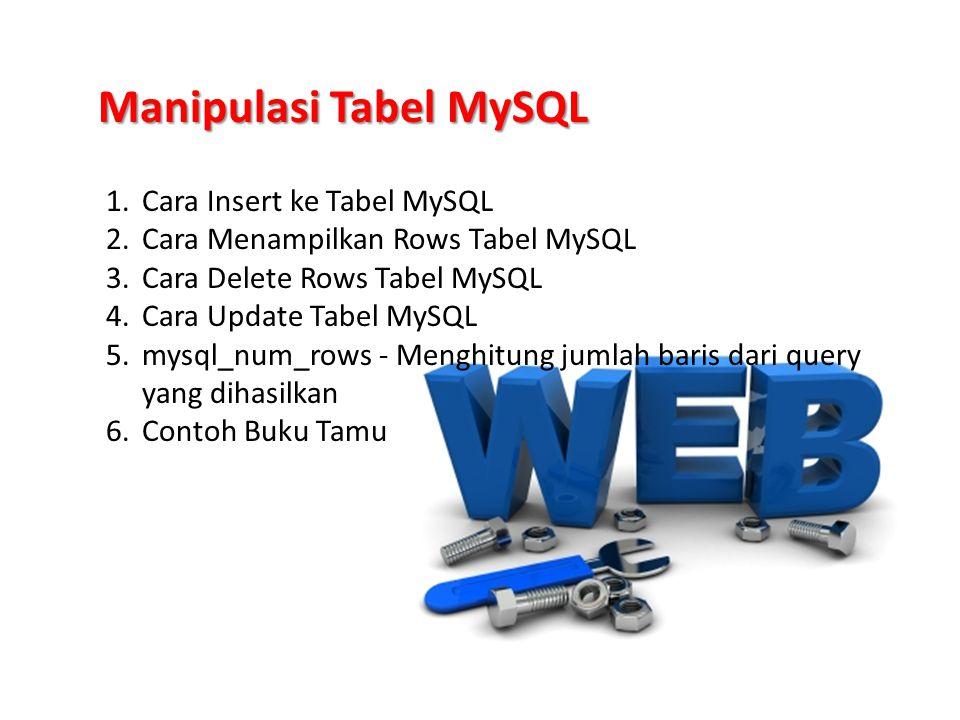 Manipulasi Tabel MySQL