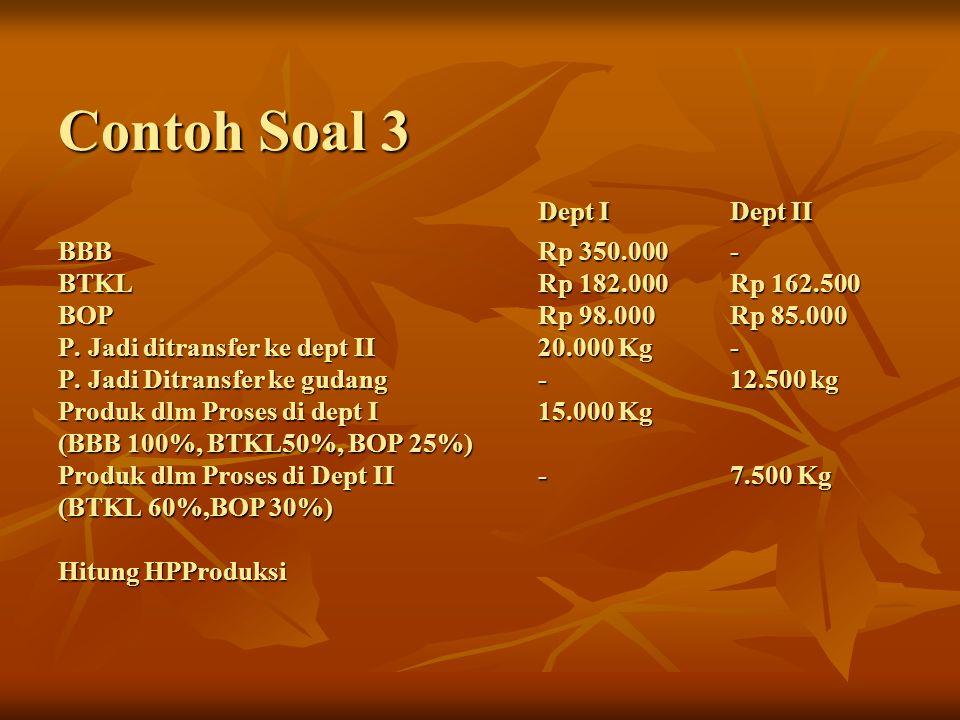 Contoh Soal 3. Dept I. Dept II BBB. Rp 350. 000. - BTKL. Rp 182. 000