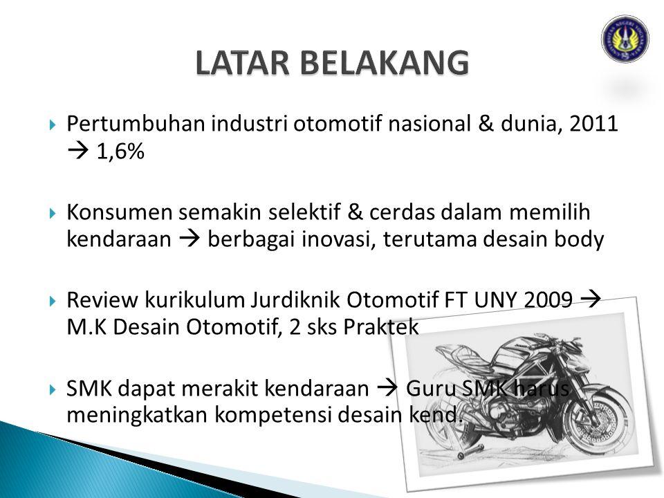 LATAR BELAKANG Pertumbuhan industri otomotif nasional & dunia, 2011  1,6%