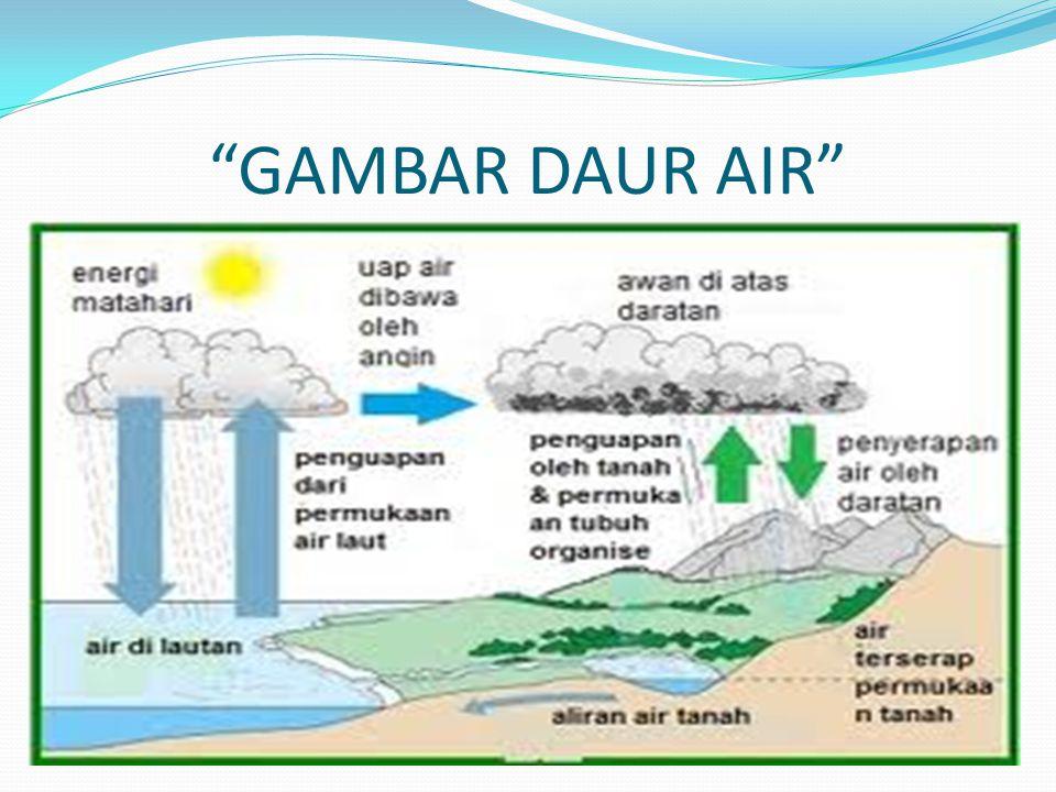 GAMBAR DAUR AIR