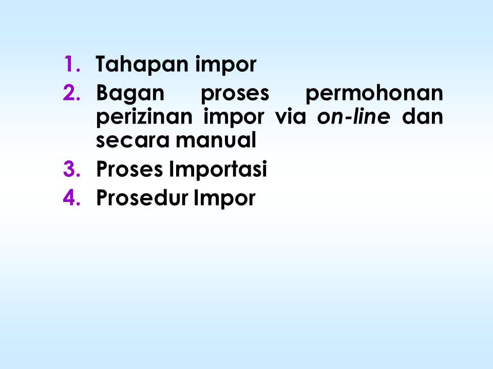Tahapan impor Bagan proses permohonan perizinan impor via on-line dan secara manual. Proses Importasi.